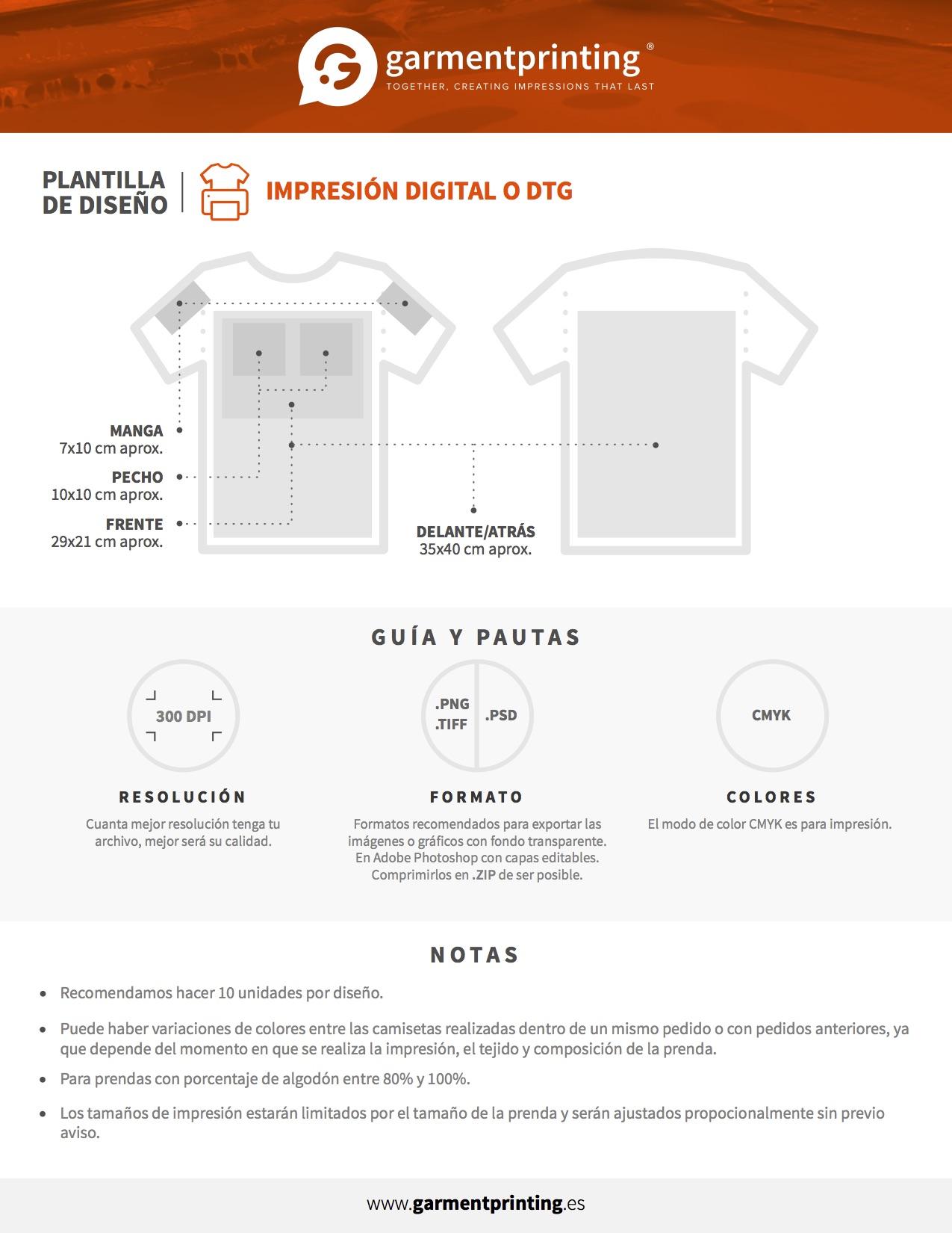 Pautas de impresión - Impresión Digital o DGT